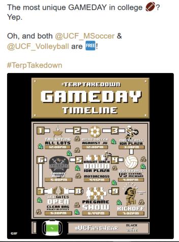 gamedaytimeline